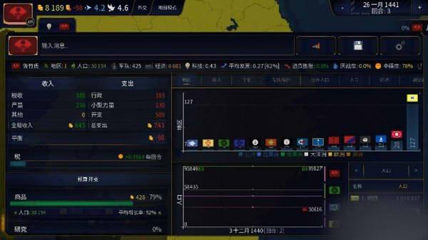 文明时代2中文版